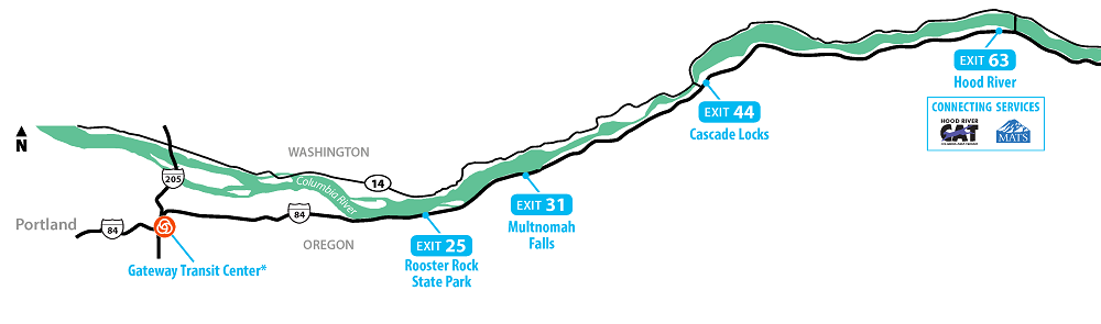 The Columbia Gorge Express starts at Gateway Transit Center in Portland, Oregon and then serves the following stope going East: Rooster Rock, Multnomah Falls, Cascade Locks, and Hood River along Interstate 84.
